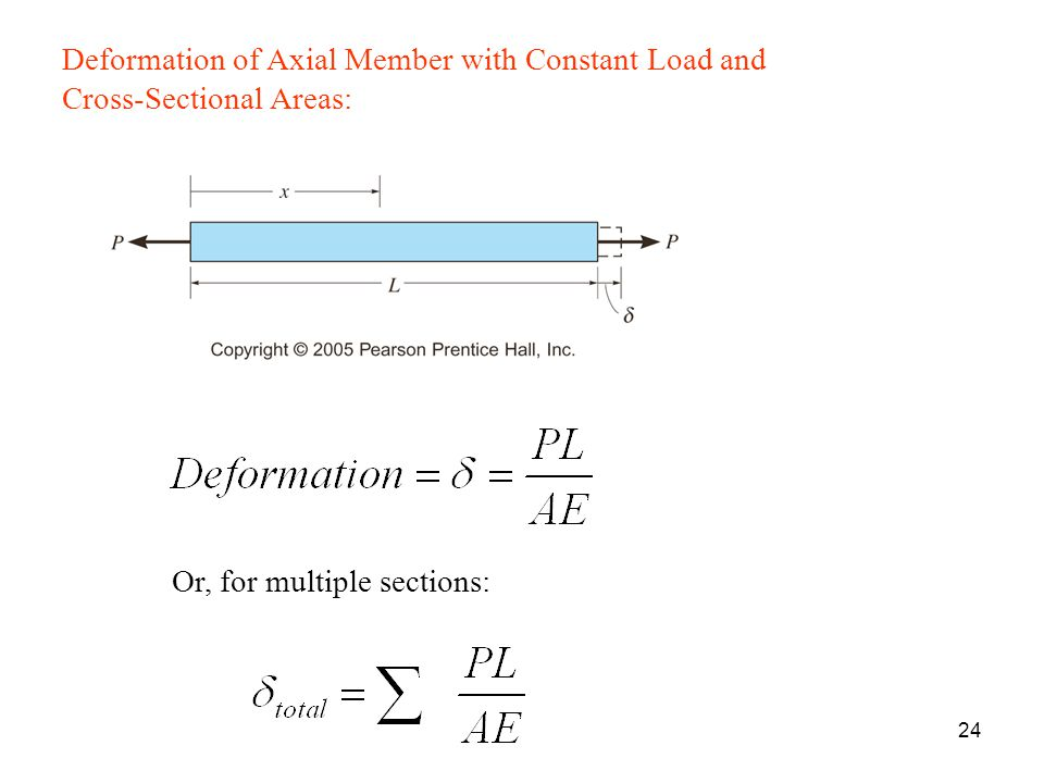 Deformation of Axial Member with Constant Load and Cross-Sectional Areas: Or, for multiple sections: 24
