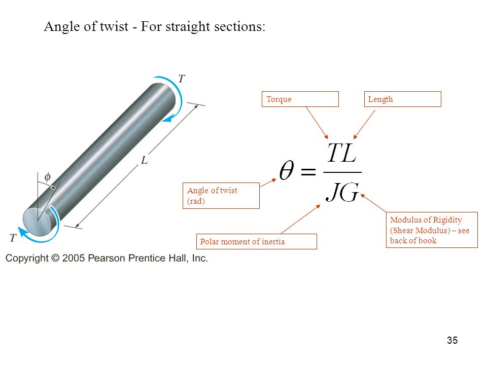 Angle of twist - For straight sections: TorqueLength Polar moment of inertia Modulus of Rigidity (Shear Modulus) – see back of book Angle of twist (ra
