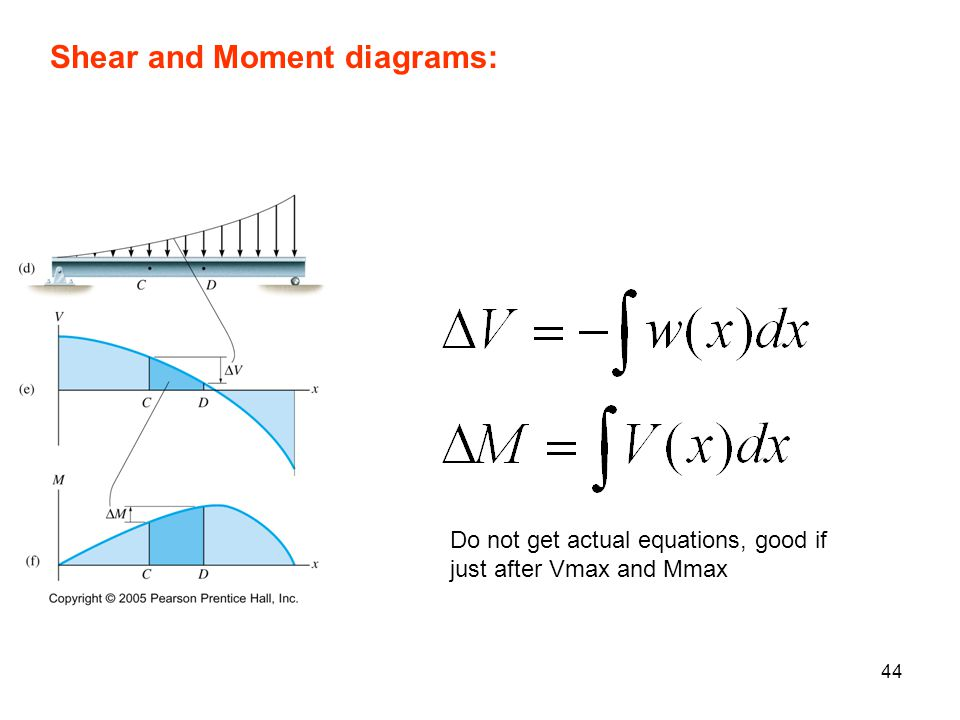 Shear and Moment diagrams: Do not get actual equations, good if just after Vmax and Mmax 44