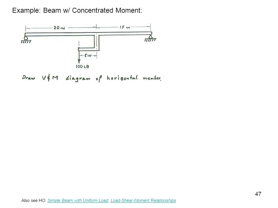 Example: Beam w/ Concentrated Moment: Also see HO: Simple Beam with Uniform Load, Load-Shear-Moment RelationshipsSimple Beam with Uniform LoadLoad-She