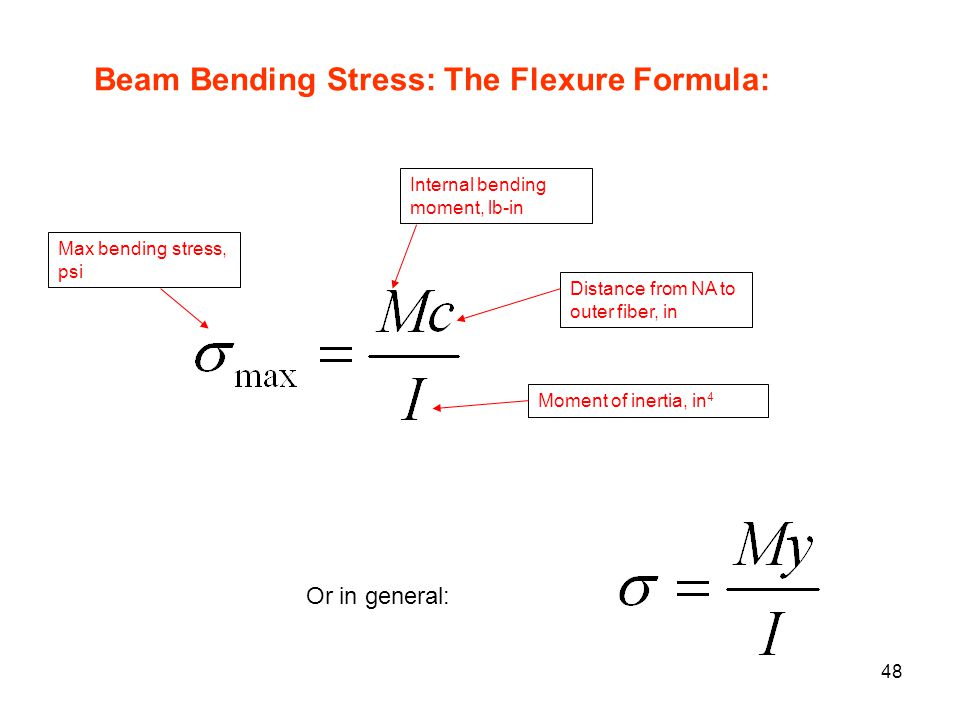 Beam Bending Stress: The Flexure Formula: Or in general: Max bending stress, psi Internal bending moment, lb-in Distance from NA to outer fiber, in Mo