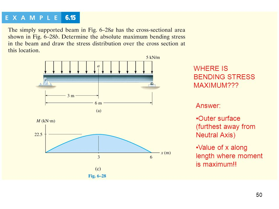 WHERE IS BENDING STRESS MAXIMUM??? Answer: Outer surface (furthest away from Neutral Axis) Value of x along length where moment is maximum!! 50