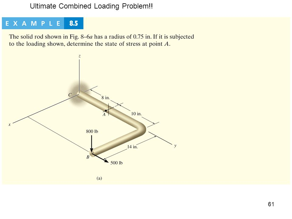 Ultimate Combined Loading Problem!! 61