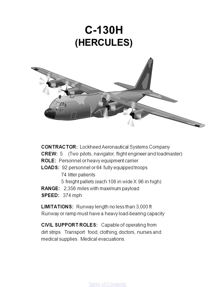 Table of Contents CONTRACTOR: Lockheed Aeronautical Systems Company CREW: 5 (Two pilots, navigator, flight engineer and loadmaster) ROLE: Personnel or