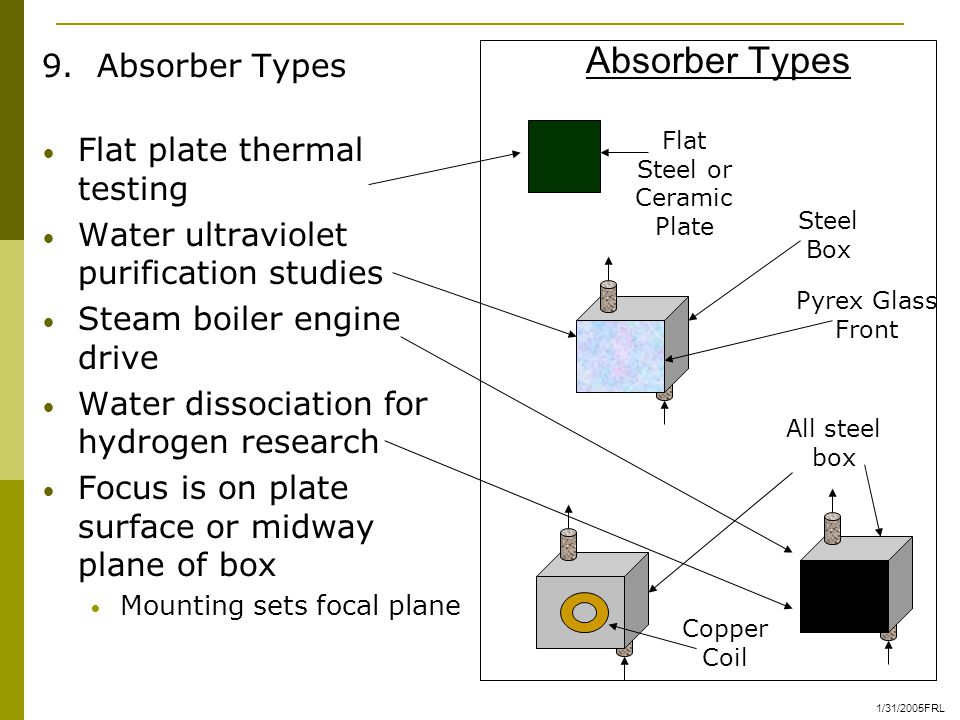 9. Absorber Types Flat plate thermal testing Water ultraviolet purification studies Steam boiler engine drive Water dissociation for hydrogen research