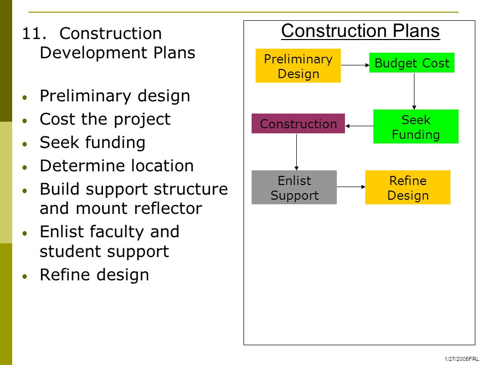 11. Construction Development Plans Preliminary design Cost the project Seek funding Determine location Build support structure and mount reflector Enl