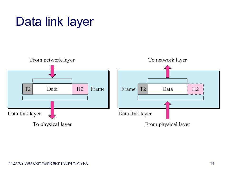 4123702 Data Communications System @YRU14 Data link layer