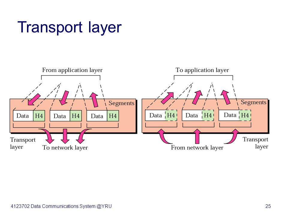 4123702 Data Communications System @YRU25 Transport layer