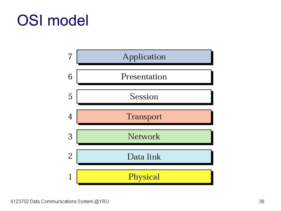 4123702 Data Communications System @YRU36 OSI model
