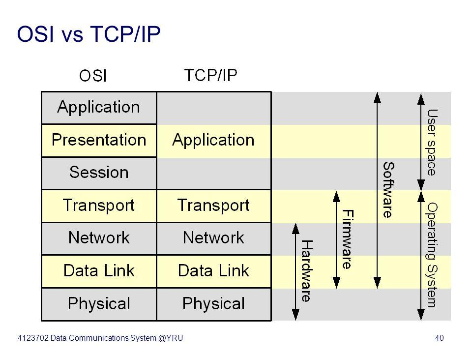 4123702 Data Communications System @YRU40 OSI vs TCP/IP