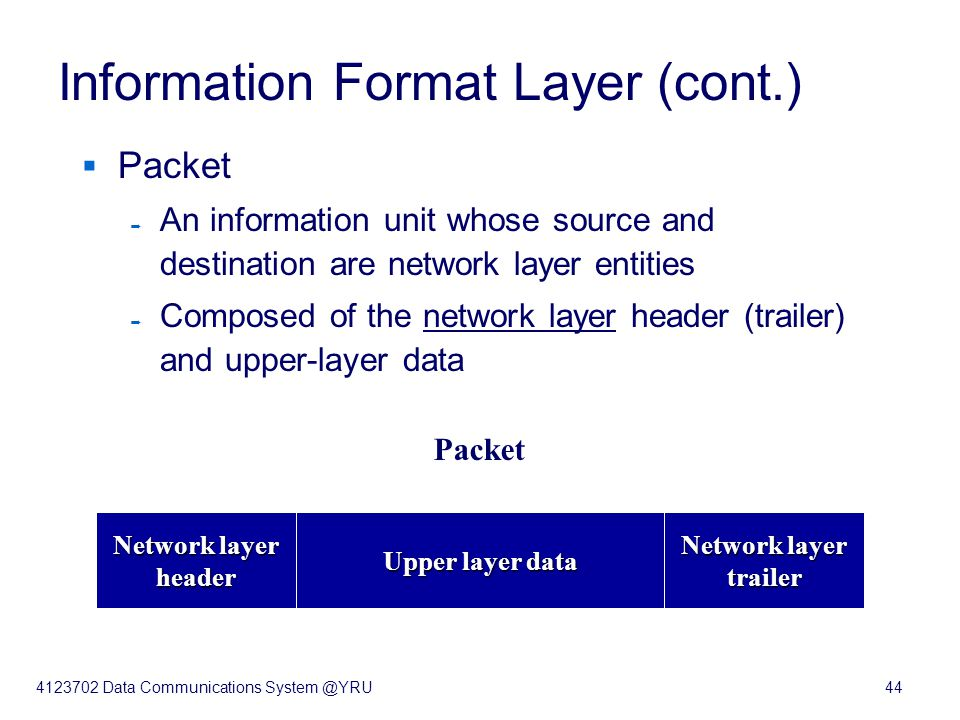 4123702 Data Communications System @YRU44 Information Format Layer (cont.)  Packet  An information unit whose source and destination are network layer entities  Composed of the network layer header (trailer) and upper-layer data Network layer header Network layer trailer Upper layer data Packet