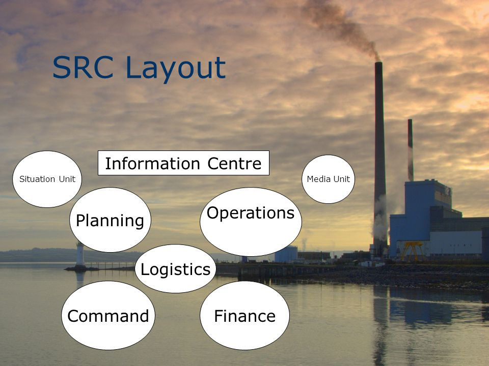 SRC Layout Information centre Information Centre Planning Operations Logistics CommandFinance Situation Unit Media Unit