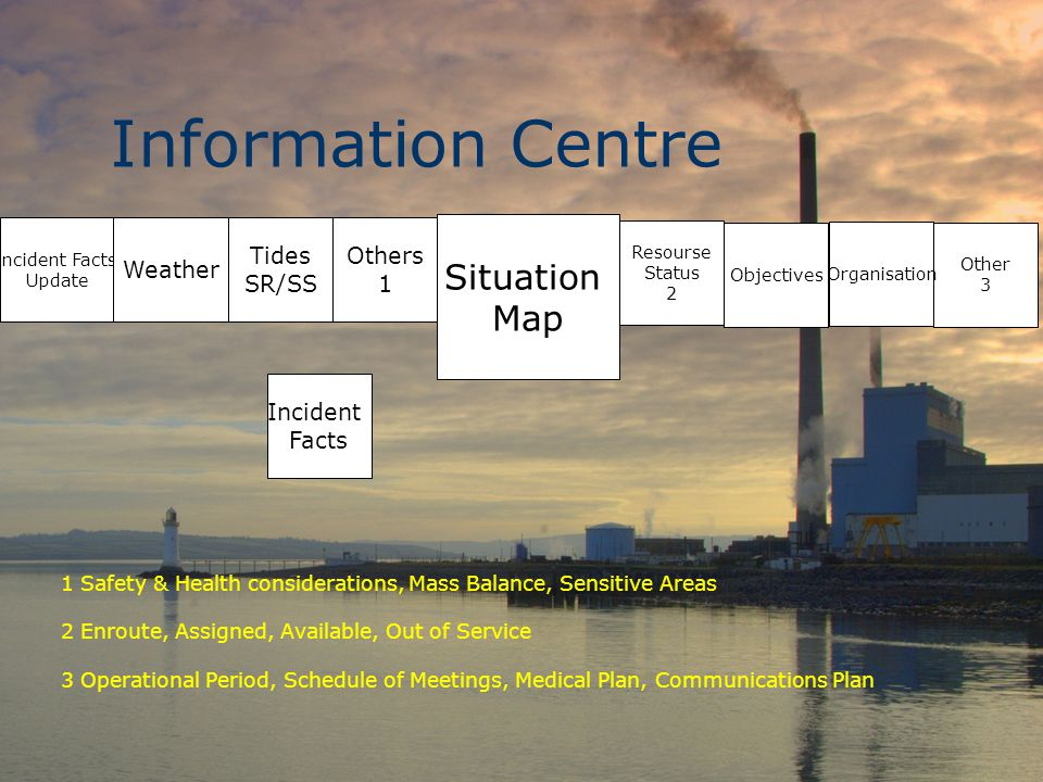 Information Centre Incident Facts Tides SR/SS Situation Map Resourse Status 2 Incident Facts Update Weather Others 1 Objectives Other 3 Organisation 1 Safety & Health considerations, Mass Balance, Sensitive Areas 2 Enroute, Assigned, Available, Out of Service 3 Operational Period, Schedule of Meetings, Medical Plan, Communications Plan