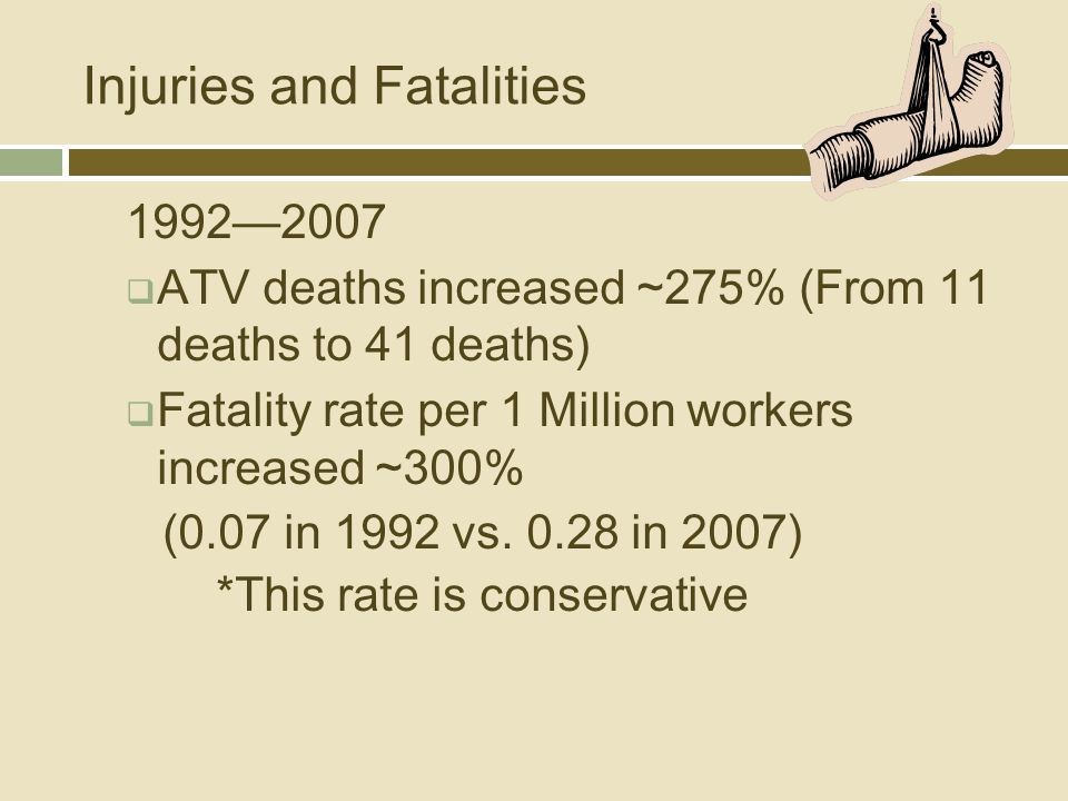 Injuries and Fatalities 1992—2007  ATV deaths increased ~275% (From 11 deaths to 41 deaths)  Fatality rate per 1 Million workers increased ~300% (0.07 in 1992 vs.