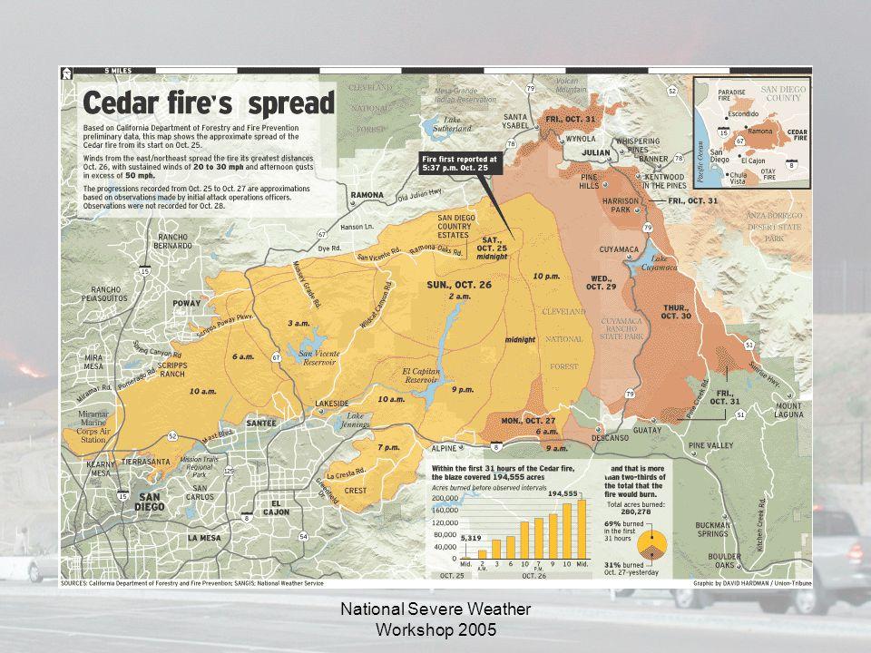 National Severe Weather Workshop 2005