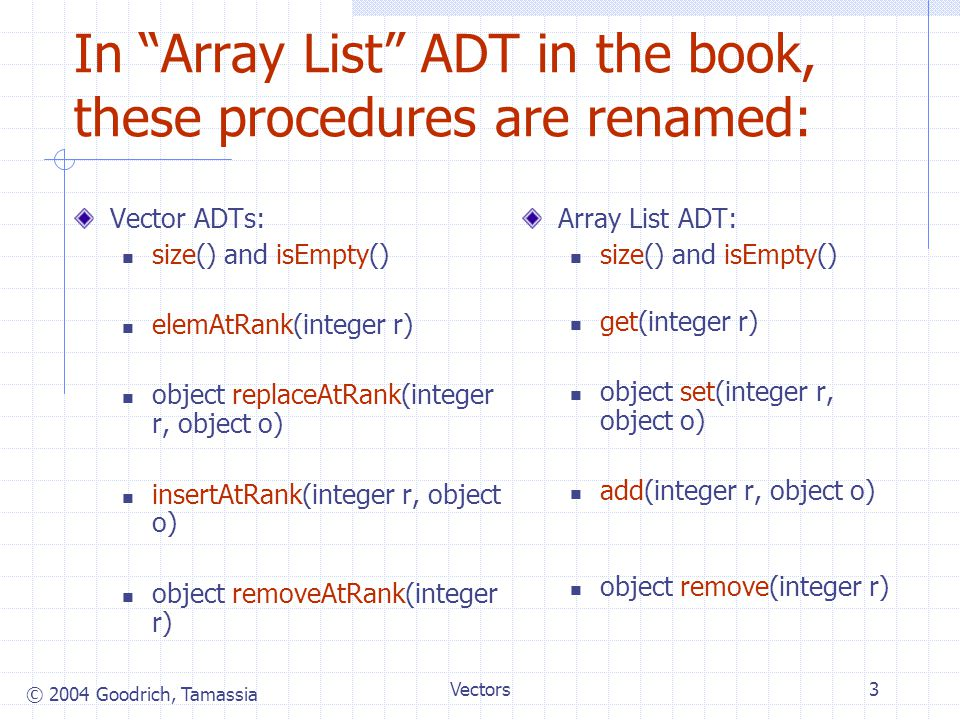 © 2004 Goodrich, Tamassia Vectors24 Sequence Implementations OperationArrayList size, isEmpty 11 atRank, rankOf, elemAtRank 1n first, last, prev, next 11 replace 11 replaceAtRank 1n insertAtRank, removeAtRank nn insertFirst, insertLast 11 insertAfter, insertBefore n1 remove n1