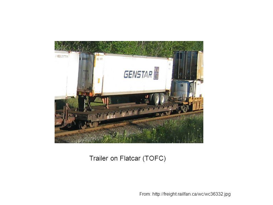 Trailer on Flatcar (TOFC)
