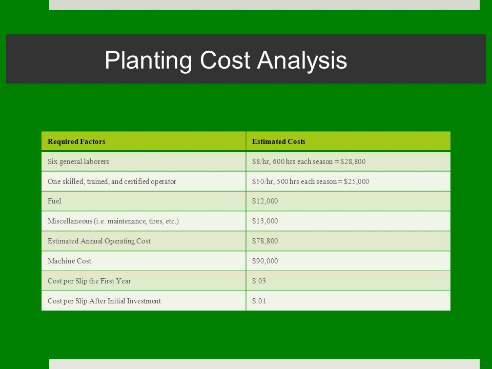 14 Planting Cost Analysis Required FactorsEstimated Costs Six general laborers$8/hr, 600 hrs each season = $28,800 One skilled, trained, and certified