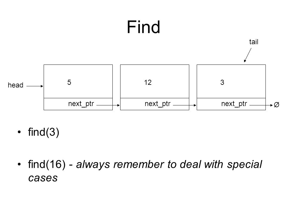 Find find(3) find(16) - always remember to deal with special cases 5 next_ptr Ø 3 12 next_ptr head tail