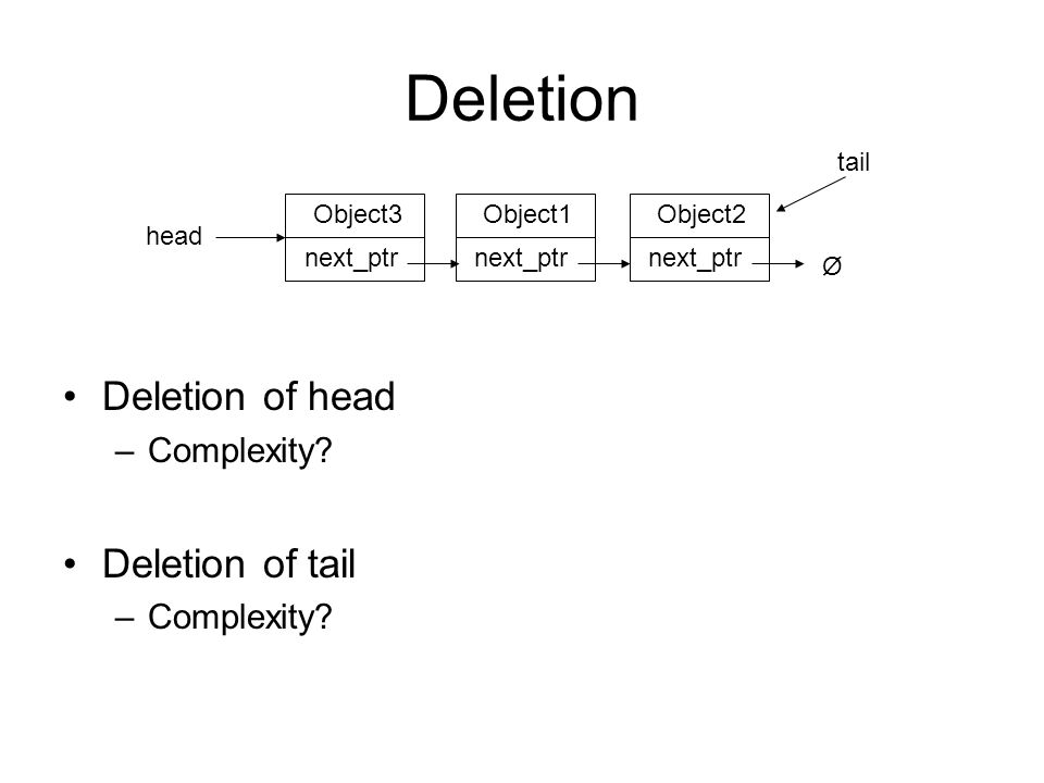 Deletion Deletion of head –Complexity. Deletion of tail –Complexity.