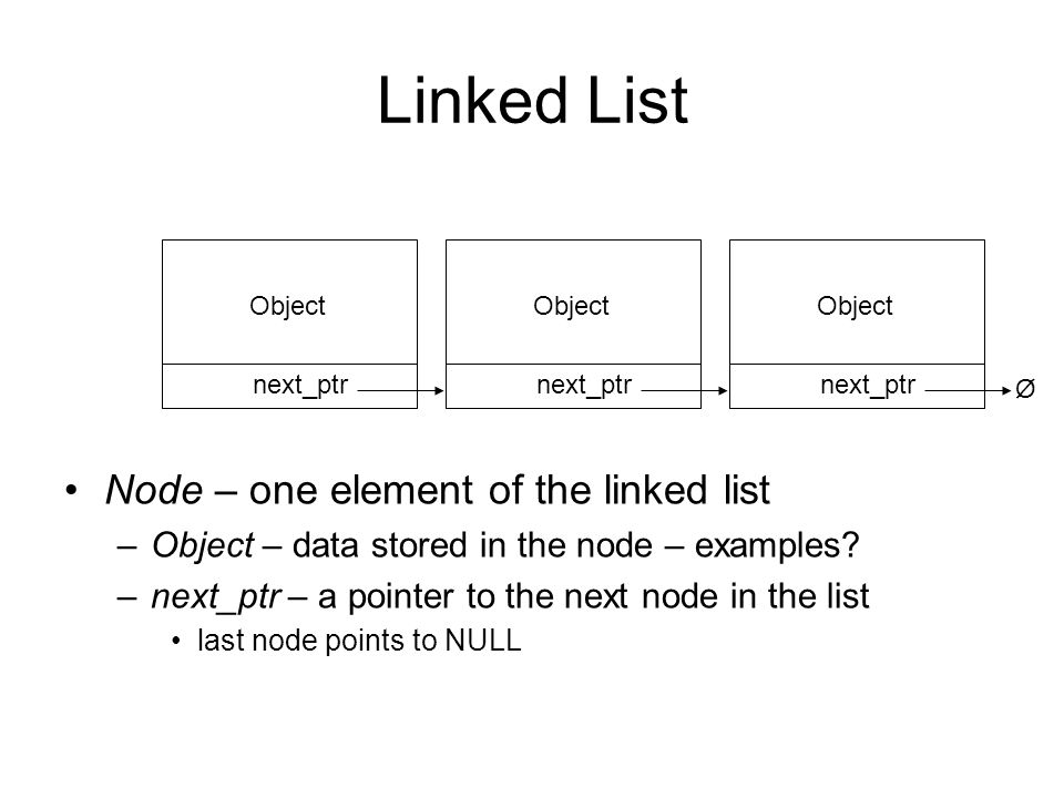 Linked List Node – one element of the linked list –Object – data stored in the node – examples.
