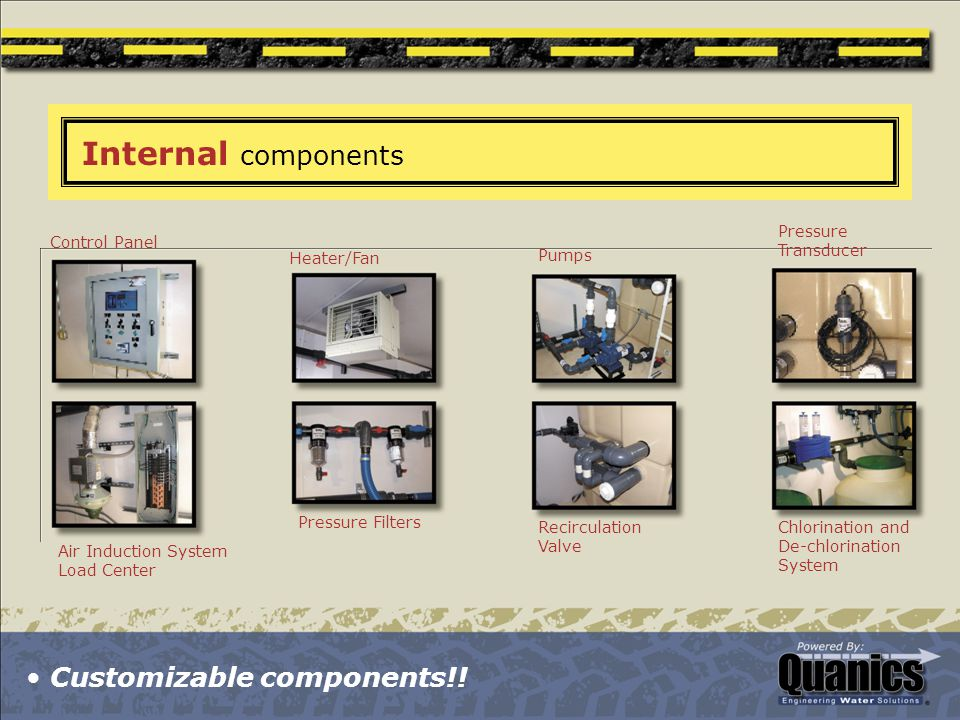 Internal components Customizable components!.
