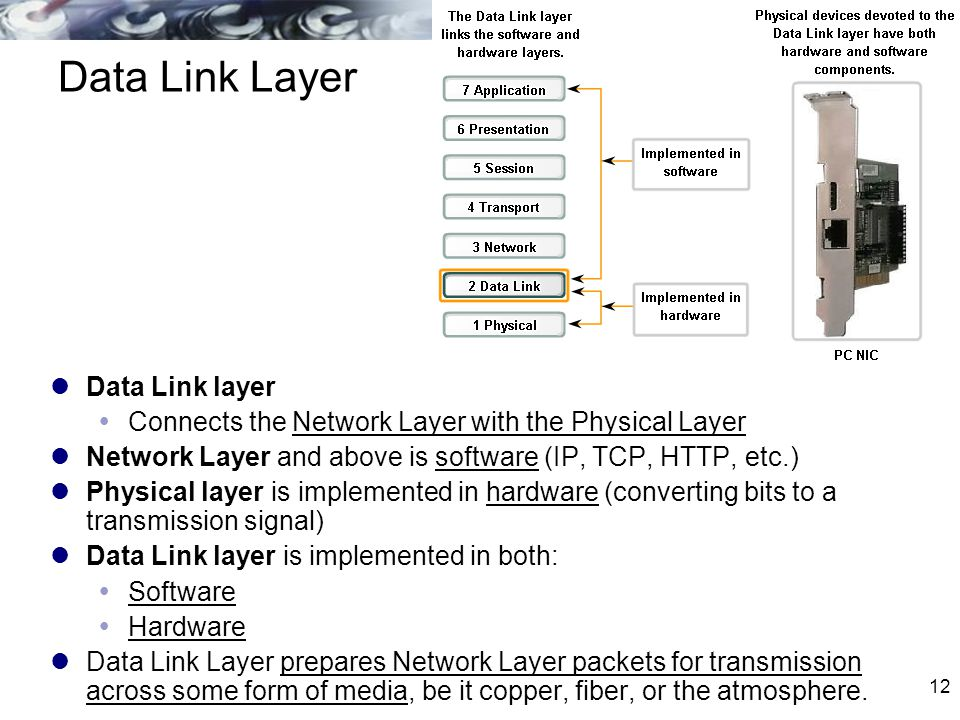 12 Data Link Layer Data Link layer  Connects the Network Layer with the Physical Layer Network Layer and above is software (IP, TCP, HTTP, etc.) Phys