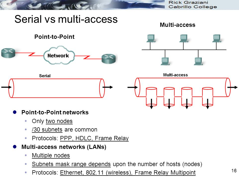 16 Serial vs multi-access Point-to-Point networks  Only two nodes  /30 subnets are common  Protocols: PPP, HDLC, Frame Relay Multi-access networks