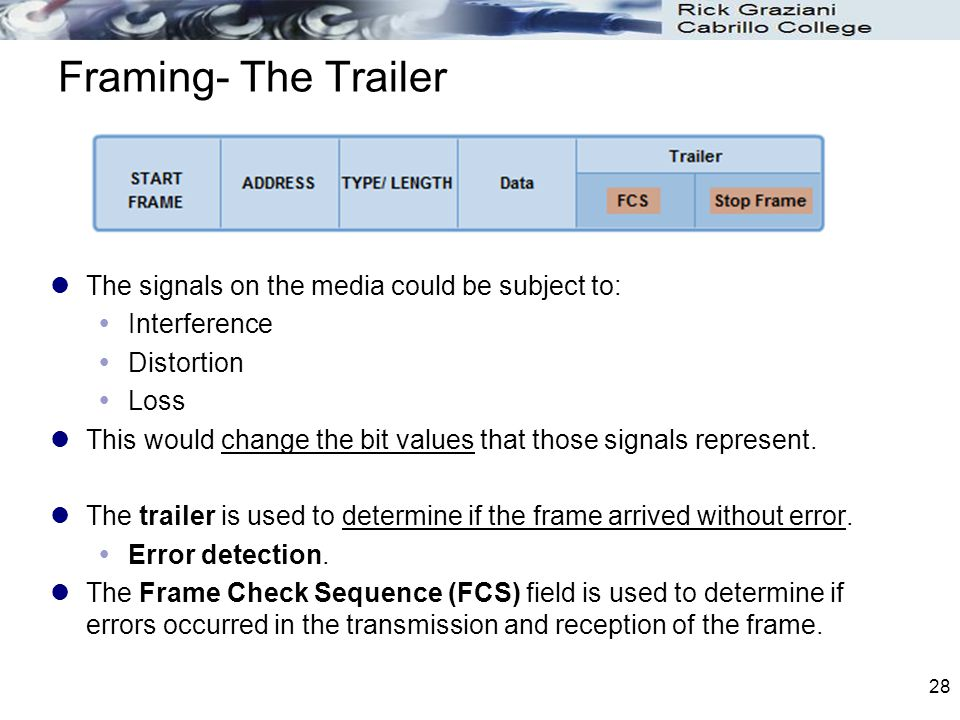 28 Framing- The Trailer The signals on the media could be subject to:  Interference  Distortion  Loss This would change the bit values that those s