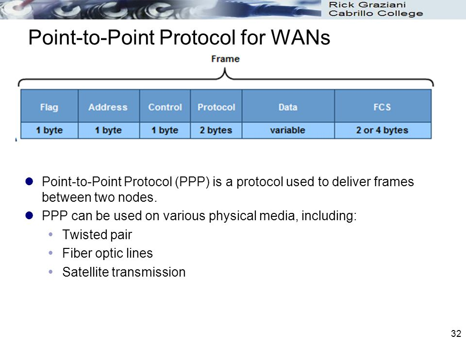 32 Point-to-Point Protocol for WANs Point-to-Point Protocol (PPP) is a protocol used to deliver frames between two nodes. PPP can be used on various p