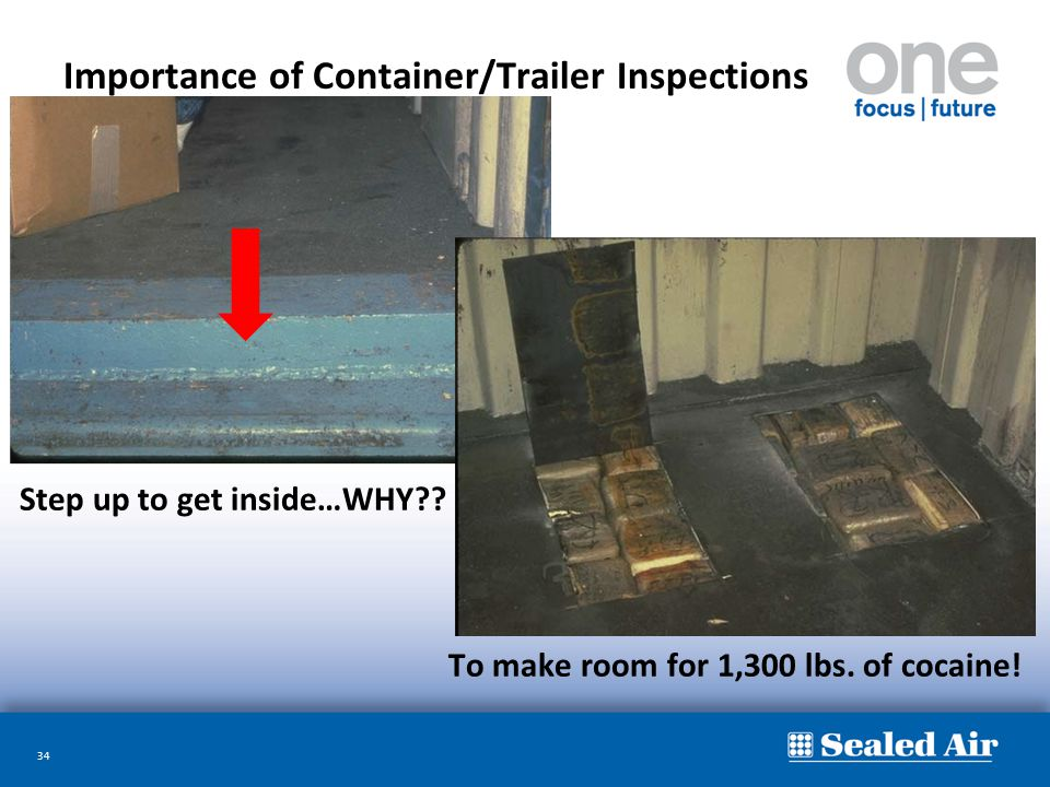 34 Importance of Container/Trailer Inspections Step up to get inside…WHY?? To make room for 1,300 lbs. of cocaine!