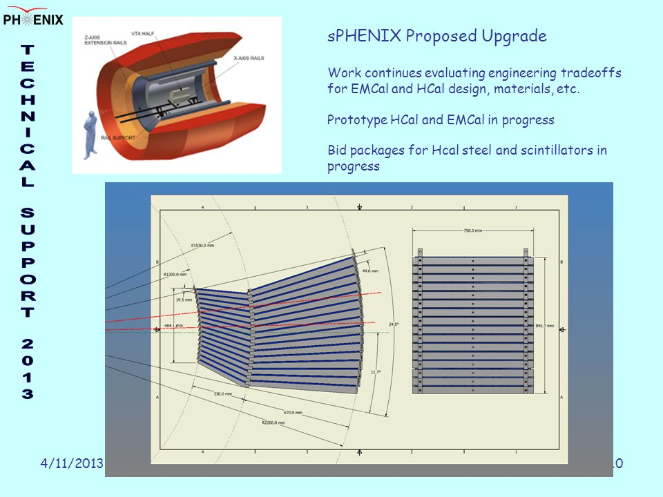 4/11/201310 sPHENIX Proposed Upgrade Work continues evaluating engineering tradeoffs for EMCal and HCal design, materials, etc.