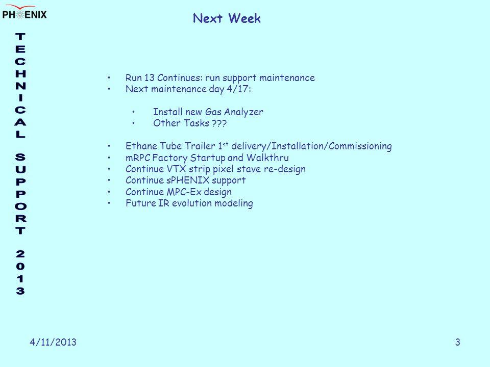 4/11/20133 Next Week Run 13 Continues: run support maintenance Next maintenance day 4/17: Install new Gas Analyzer Other Tasks ??.