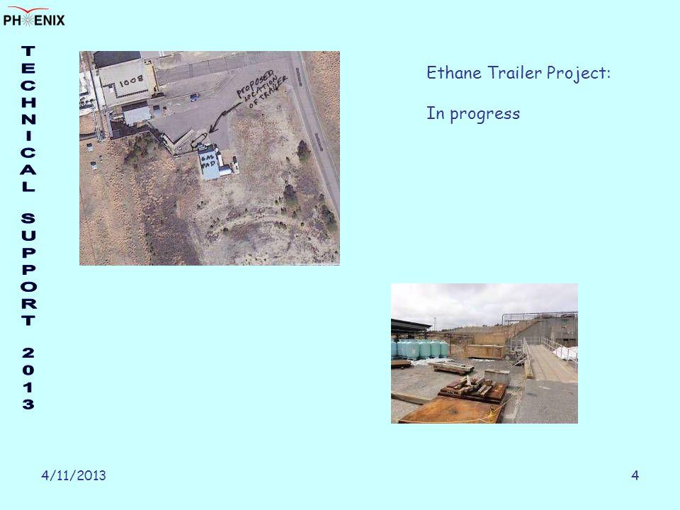 4/11/20134 Ethane Trailer Project: In progress