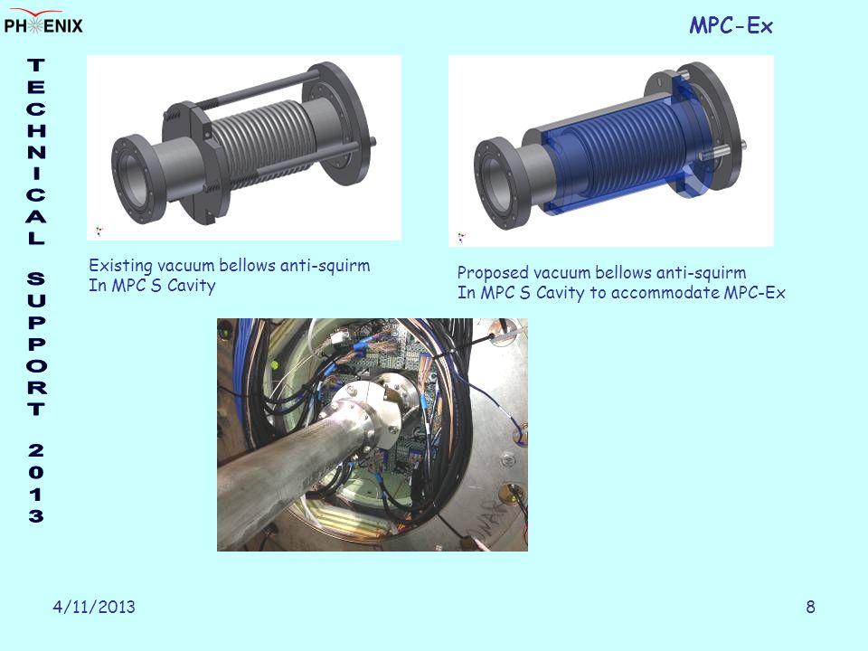4/11/20138 MPC-Ex Existing vacuum bellows anti-squirm In MPC S Cavity Proposed vacuum bellows anti-squirm In MPC S Cavity to accommodate MPC-Ex