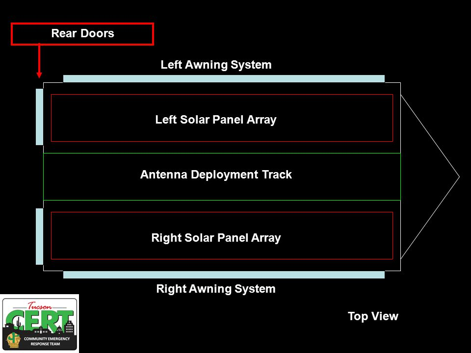 Left Solar Panel Array Right Solar Panel Array Antenna Deployment Track Top View Left Awning System Right Awning System Rear Doors