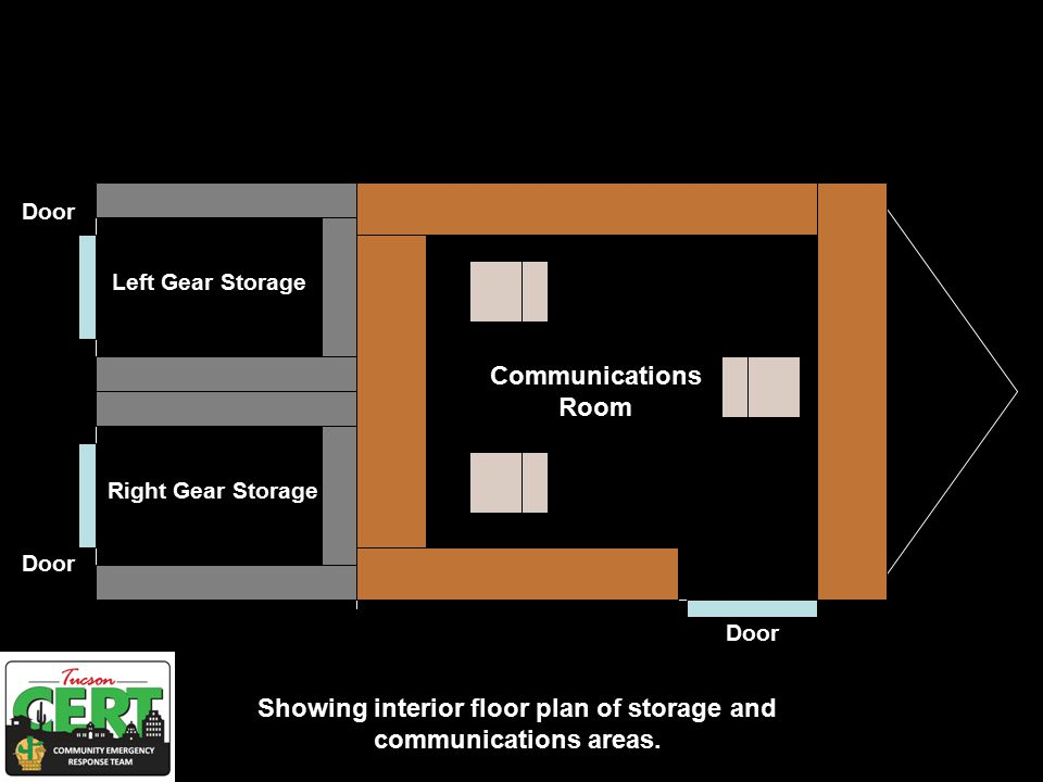 Left Gear Storage Right Gear Storage Communications Room Door Showing interior floor plan of storage and communications areas.