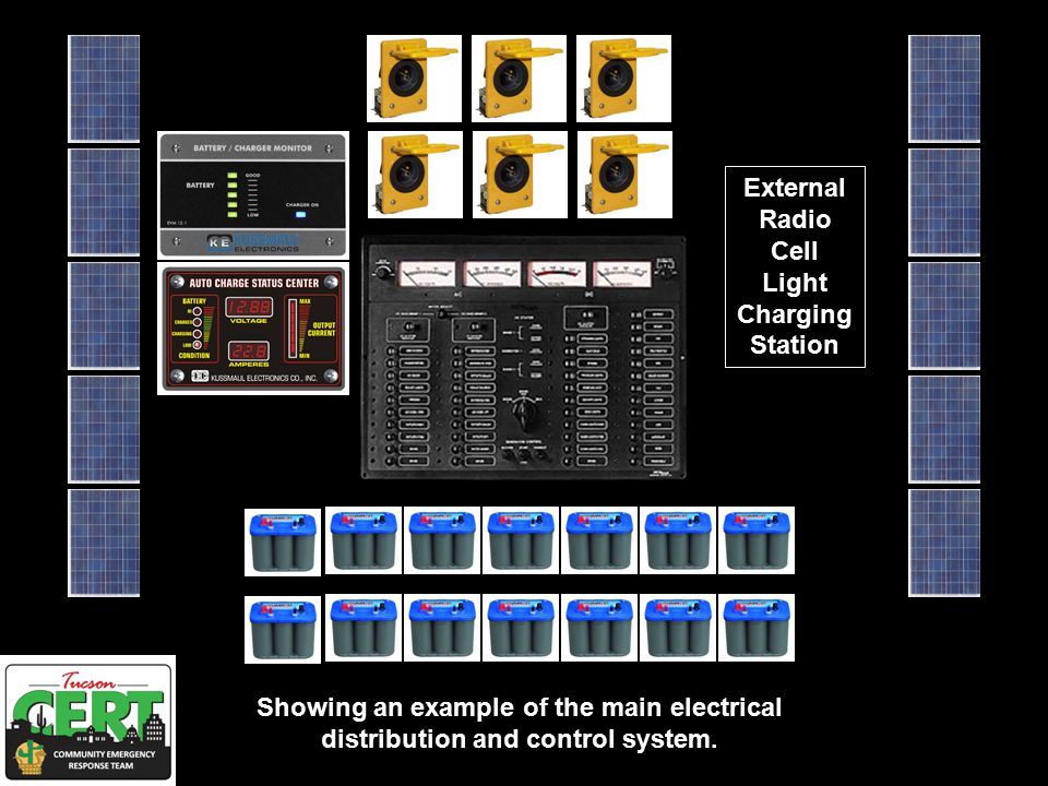 Showing an example of the main electrical distribution and control system.
