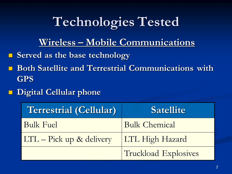 7 Technologies Tested Served as the base technology Served as the base technology Both Satellite and Terrestrial Communications with GPS Both Satellite and Terrestrial Communications with GPS Digital Cellular phone Digital Cellular phone Wireless – Mobile Communications Terrestrial (Cellular) Satellite Bulk FuelBulk Chemical LTL – Pick up & deliveryLTL High Hazard Truckload Explosives