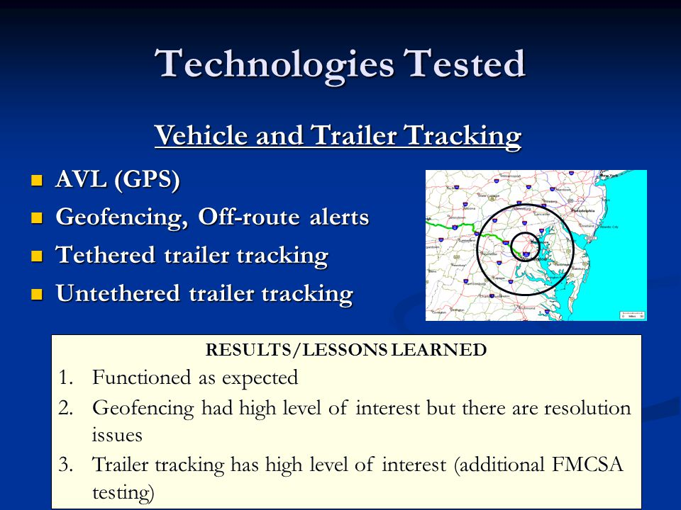 8 Technologies Tested AVL (GPS) AVL (GPS) Geofencing, Off-route alerts Geofencing, Off-route alerts Tethered trailer tracking Tethered trailer tracking Untethered trailer tracking Untethered trailer tracking Vehicle and Trailer Tracking RESULTS/LESSONS LEARNED 1.Functioned as expected 2.Geofencing had high level of interest but there are resolution issues 3.Trailer tracking has high level of interest (additional FMCSA testing)