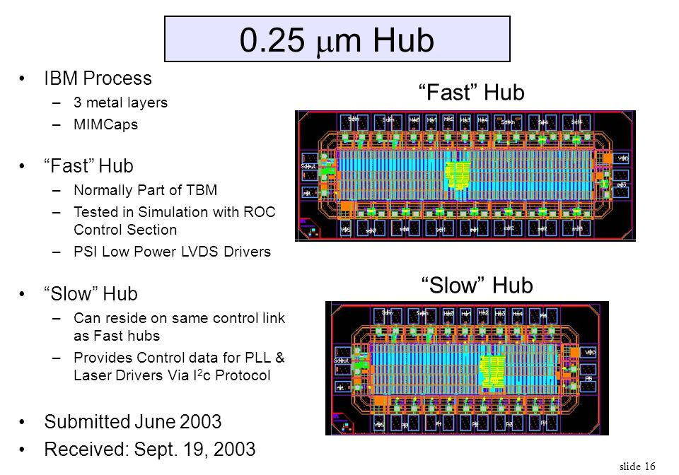 "slide 16 ""Fast"" Hub 0.25  m Hub IBM Process –3 metal layers –MIMCaps ""Fast"" Hub –Normally Part of TBM –Tested in Simulation with ROC Control Section"