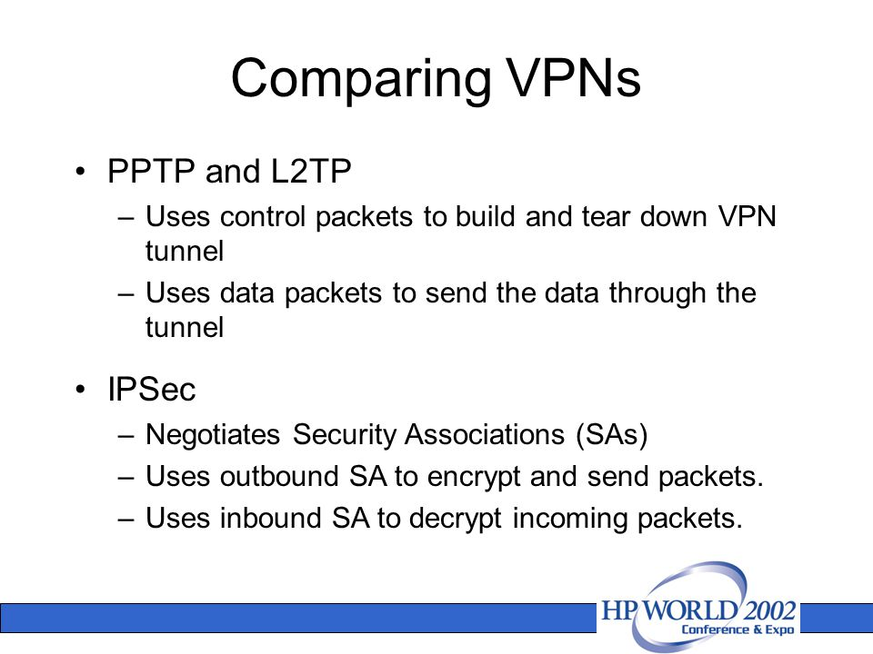 Comparing VPNs PPTP and L2TP –Uses control packets to build and tear down VPN tunnel –Uses data packets to send the data through the tunnel IPSec –Neg