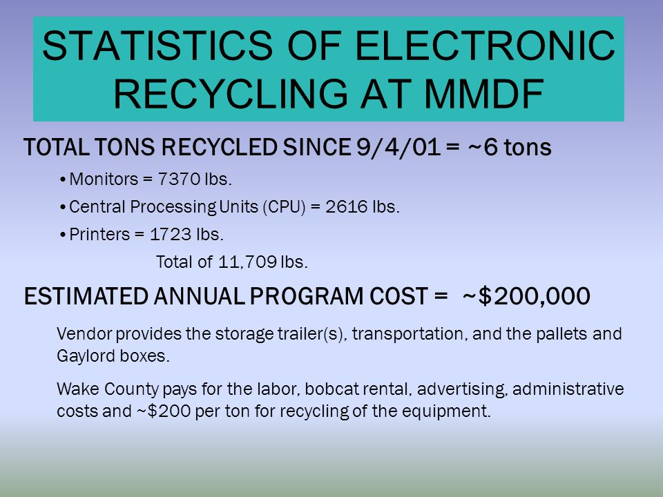 STATISTICS OF ELECTRONIC RECYCLING AT MMDF TOTAL TONS RECYCLED SINCE 9/4/01 = ~6 tons Monitors = 7370 lbs. Central Processing Units (CPU) = 2616 lbs.