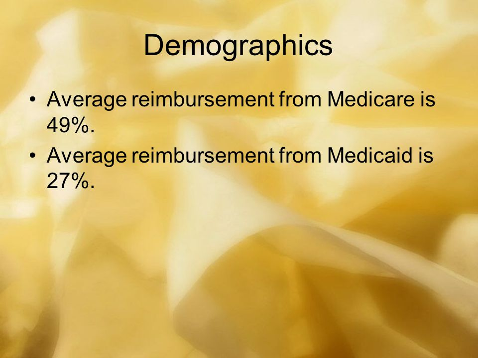 Demographics Average reimbursement from Medicare is 49%.