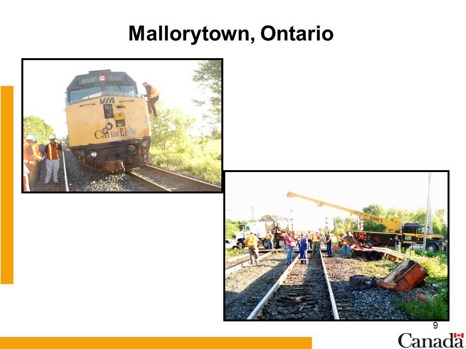 9 Mallorytown, Ontario