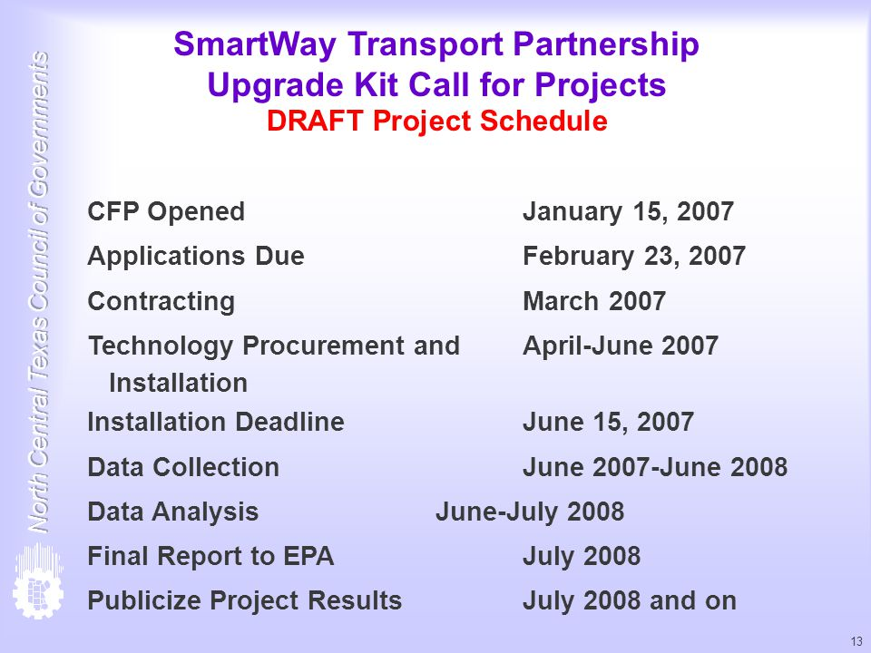 13 SmartWay Transport Partnership Upgrade Kit Call for Projects DRAFT Project Schedule CFP OpenedJanuary 15, 2007 Applications DueFebruary 23, 2007 ContractingMarch 2007 Technology Procurement andApril-June 2007 Installation Installation DeadlineJune 15, 2007 Data CollectionJune 2007-June 2008 Data AnalysisJune-July 2008 Final Report to EPAJuly 2008 Publicize Project ResultsJuly 2008 and on