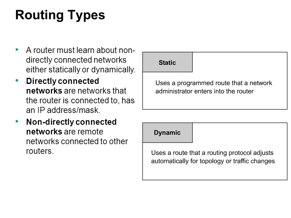 Routing Types A router must learn about non- directly connected networks either statically or dynamically.
