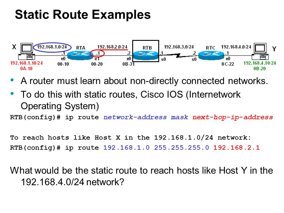 Static Route Examples A router must learn about non-directly connected networks.