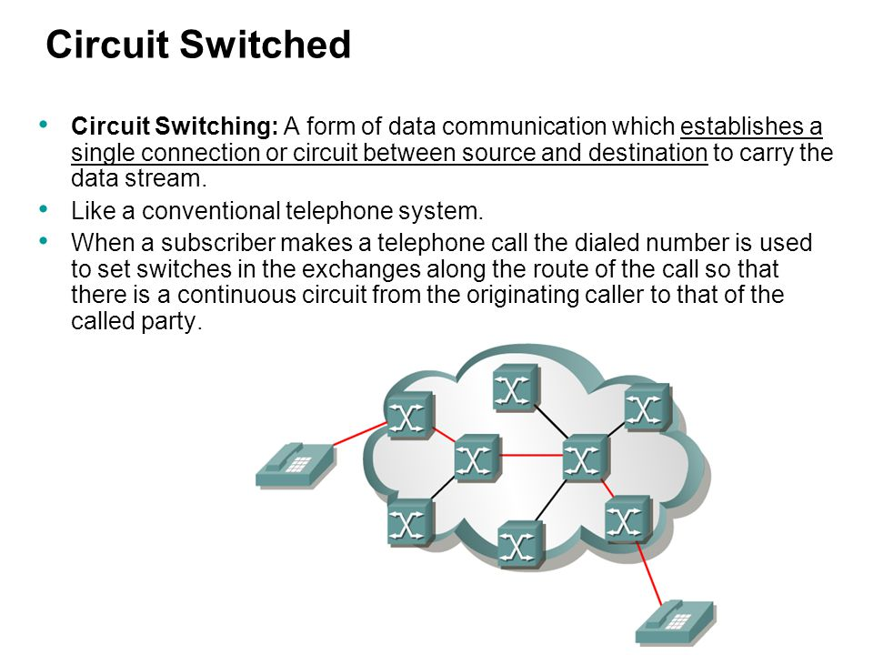 Packet Switching Frame Relay, X.25, ATM Packet Switching: A form of data communications which breaks a data stream into small sections, sends them separately by the best available channels and reassembles the original data stream at its destination.