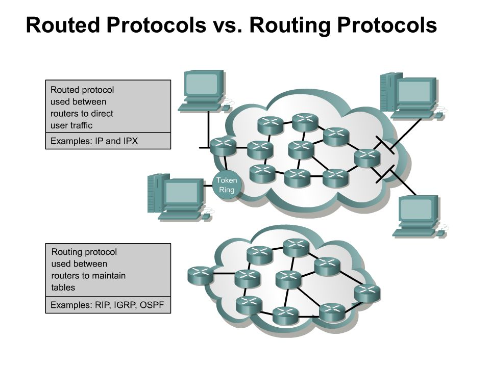 Path Determination A router determines the path of a packet from one data link to another, using two basic functions: A path determination function A switching function